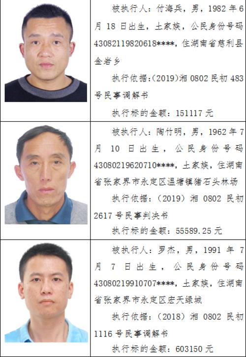湖南省张家界市永定区人民法院 失信被执行人名单(2020年第十五期)