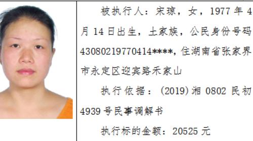 张家界市永定区人民法院失信被执行人名单(2020年第十六期)